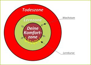 komfortzone_2